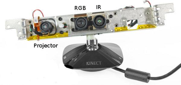 kinect_calibration/technical