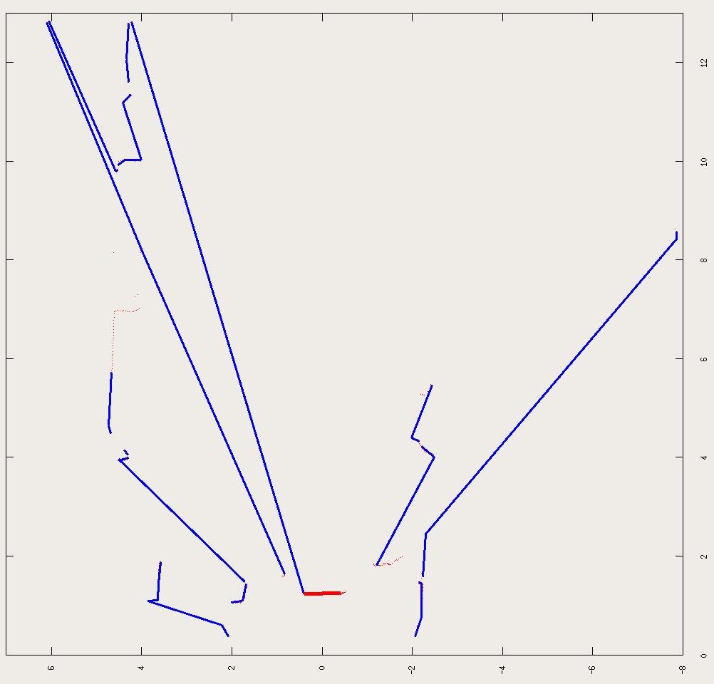 laser_camera_calibration